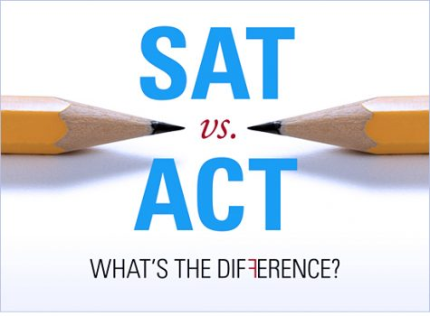 Guide to the SAT and ACT