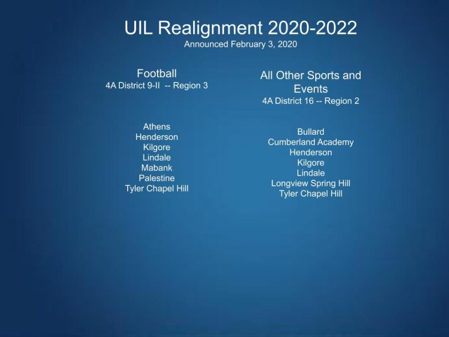 The+new+districts+Lindale+is+in+beginning+in+August+2020.+Lindale+will+drop+to+4A+because+of+the+biennial+UIL+Realignment.